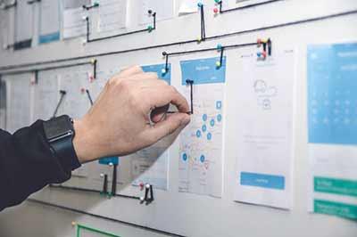 Business Planning Scenarios